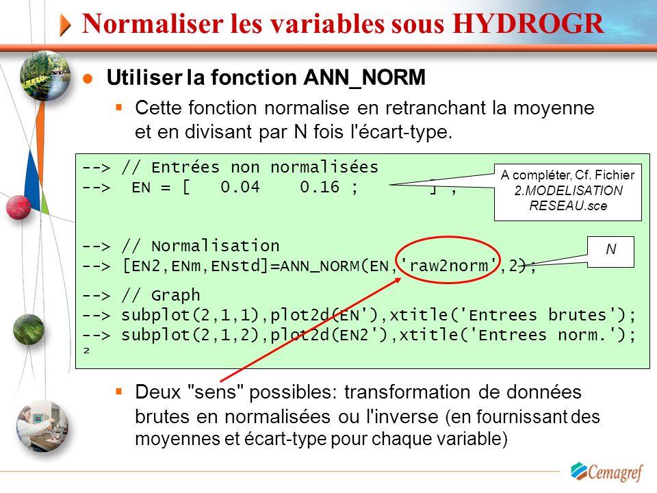 Normaliser les variables sous HYDROGR Utiliser la fonction ANN_NORM  Cette fonction normalise en retranchant la moyenne et en divisant par N fois l'é