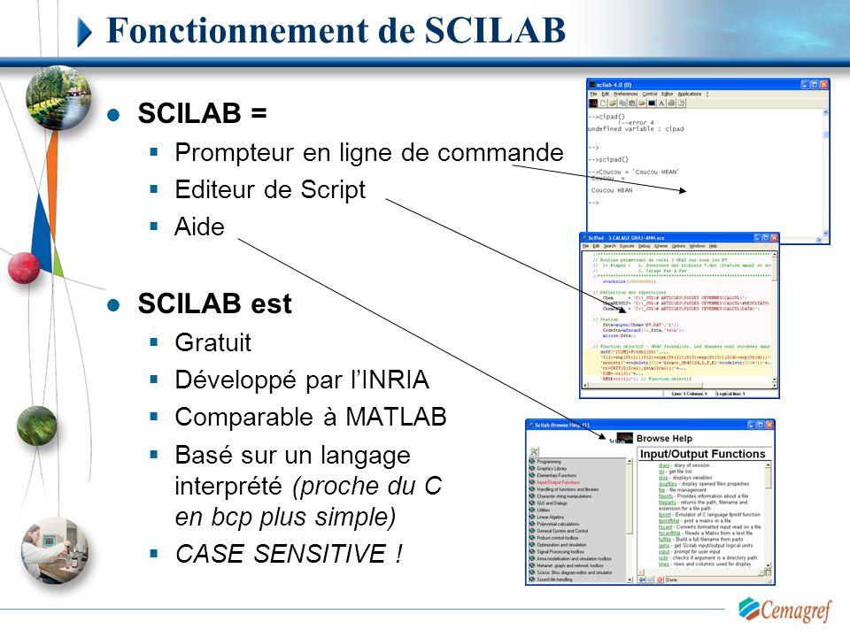 Fonctionnement de SCILAB SCILAB =  Prompteur en ligne de commande  Editeur de Script  Aide SCILAB est  Gratuit  Développé par l'INRIA  Comparabl