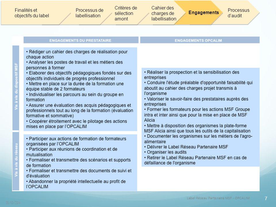 Label Réseau Partenaire MSF - OPCALIM 26/10/2014 7 Finalités et objectifs du label Processus de labellisation Critères de sélection amont Cahier des charges de labellisation Engagements Processus d'audit