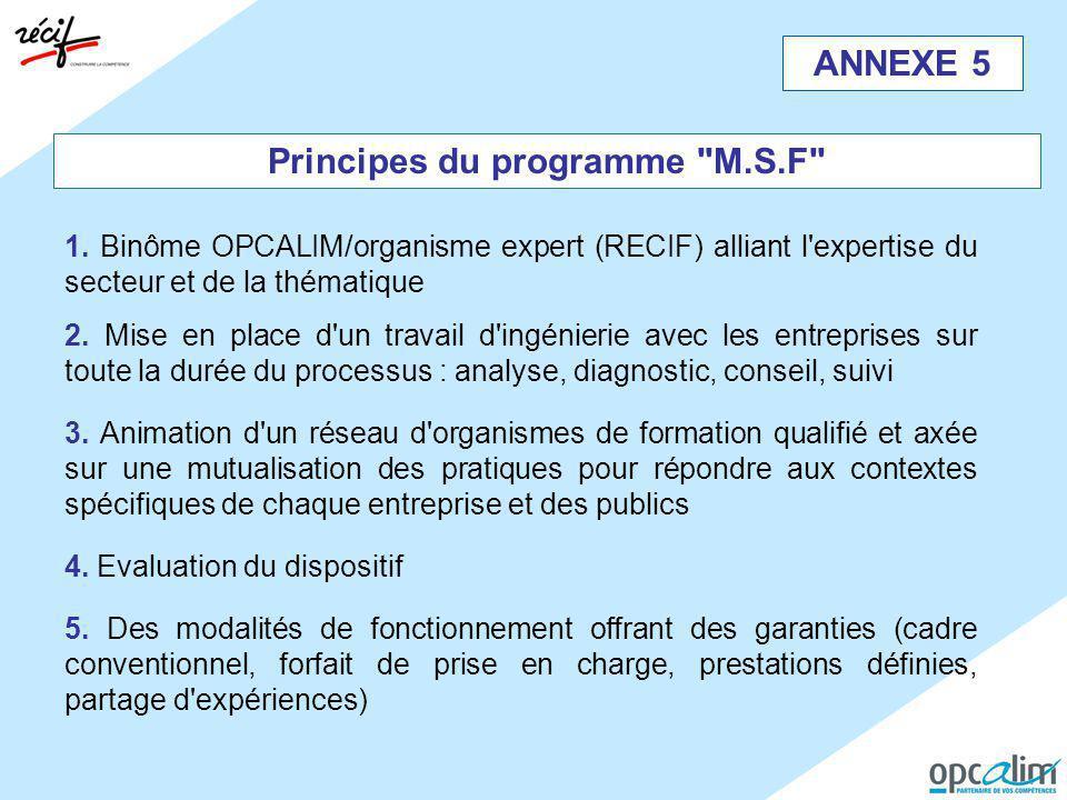 Principes du programme