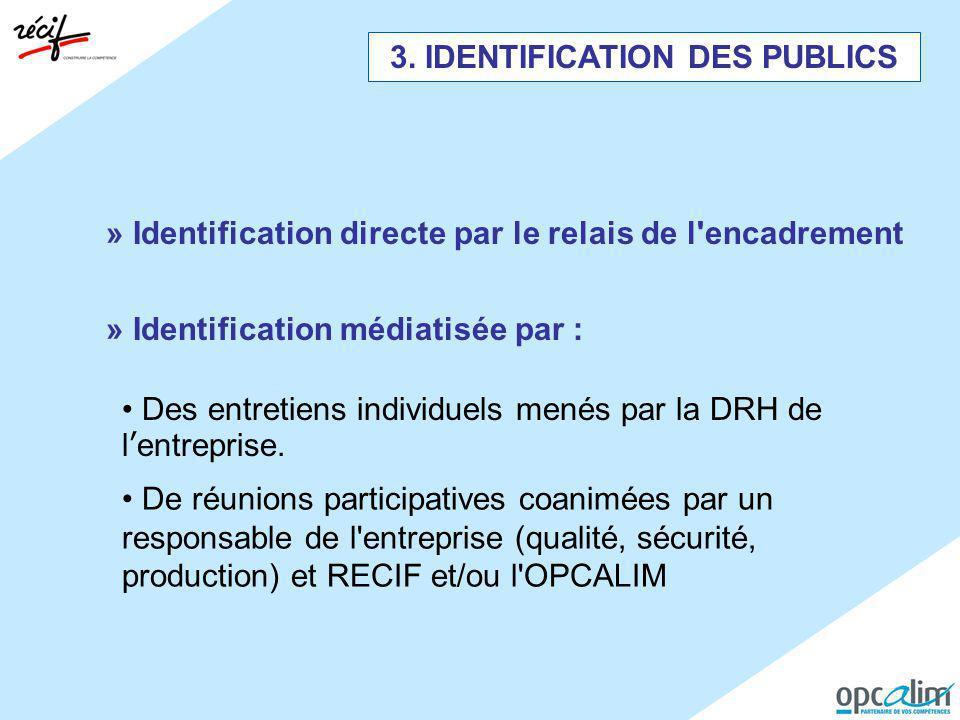 3. IDENTIFICATION DES PUBLICS » Identification directe par le relais de l'encadrement De réunions participatives coanimées par un responsable de l'ent