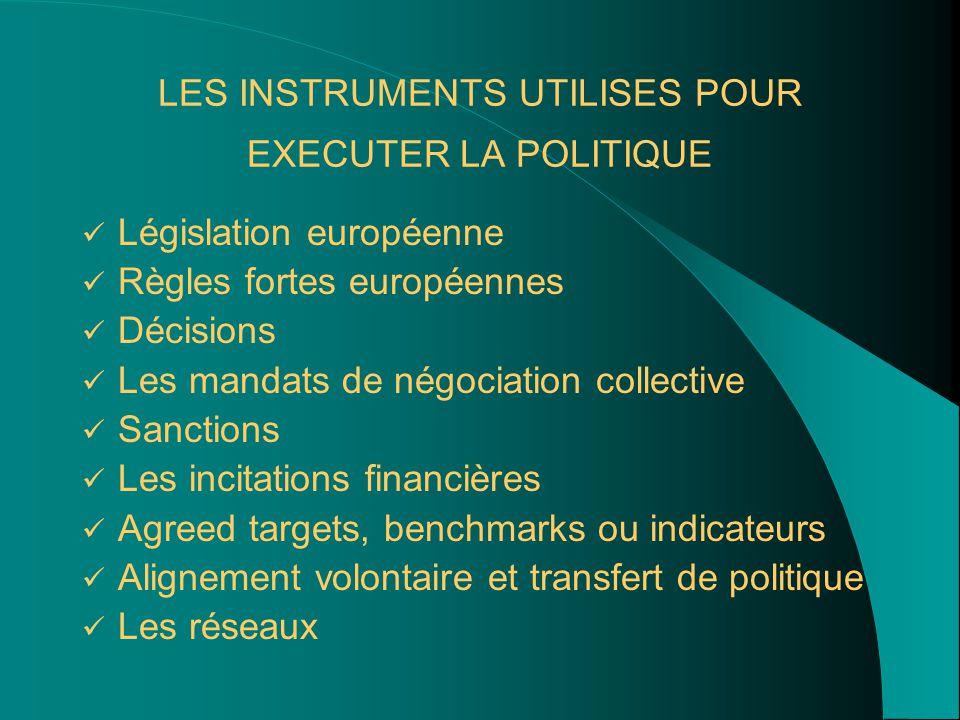 LES INSTRUMENTS UTILISES POUR EXECUTER LA POLITIQUE Législation européenne Règles fortes européennes Décisions Les mandats de négociation collective S