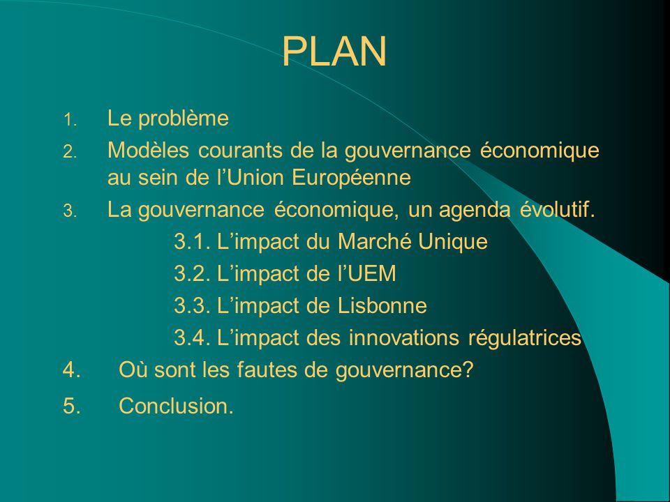 PLAN 1. Le problème 2. Modèles courants de la gouvernance économique au sein de l'Union Européenne 3. La gouvernance économique, un agenda évolutif. 3