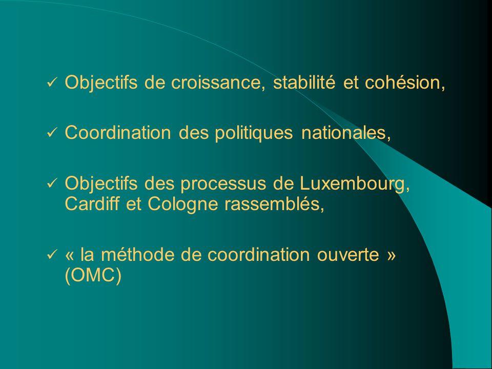 Objectifs de croissance, stabilité et cohésion, Coordination des politiques nationales, Objectifs des processus de Luxembourg, Cardiff et Cologne rass