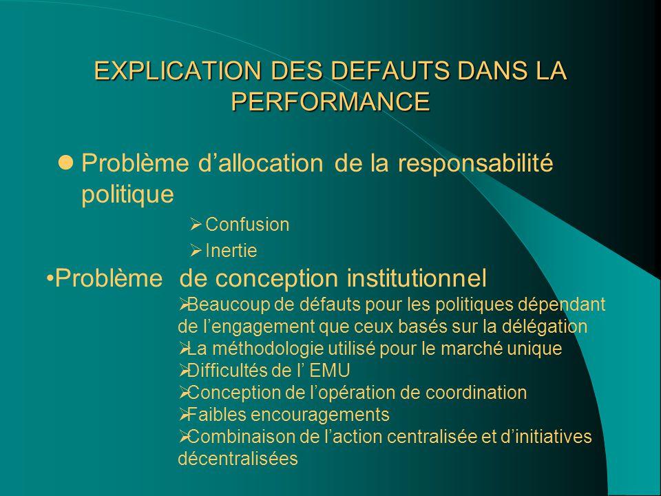 EXPLICATION DES DEFAUTS DANS LA PERFORMANCE Problème d'allocation de la responsabilité politique  Confusion  Inertie Problème de conception institut