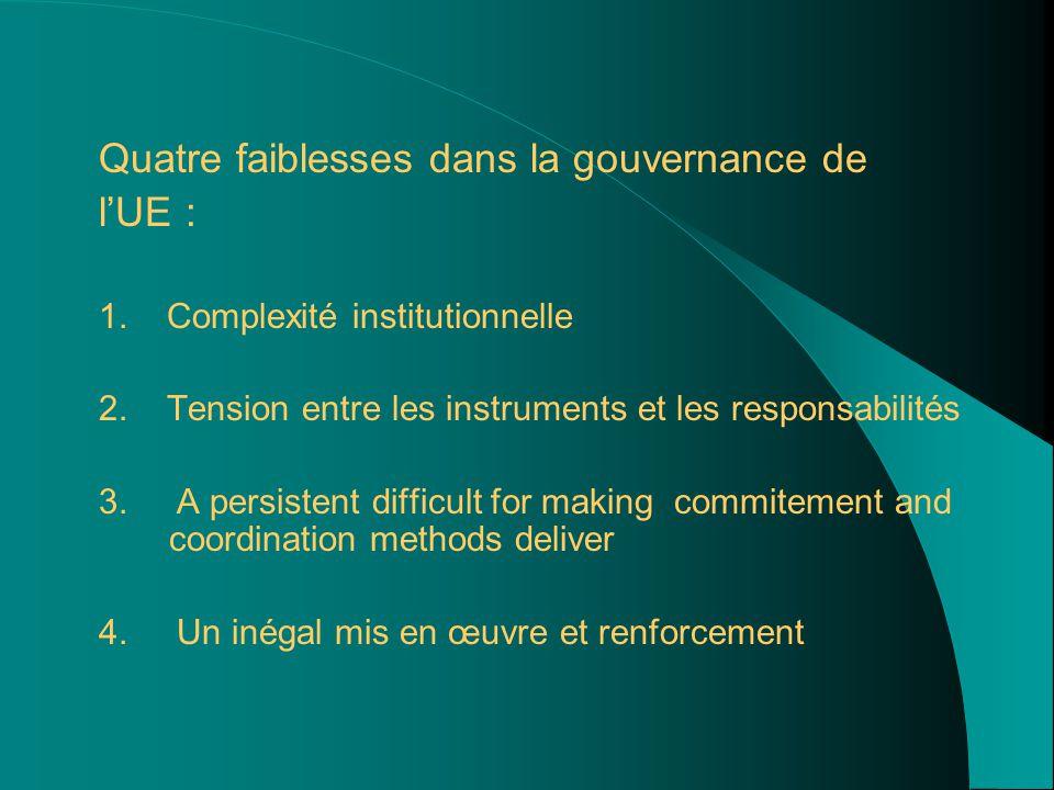 Quatre faiblesses dans la gouvernance de l'UE : 1. Complexité institutionnelle 2. Tension entre les instruments et les responsabilités 3. A persistent