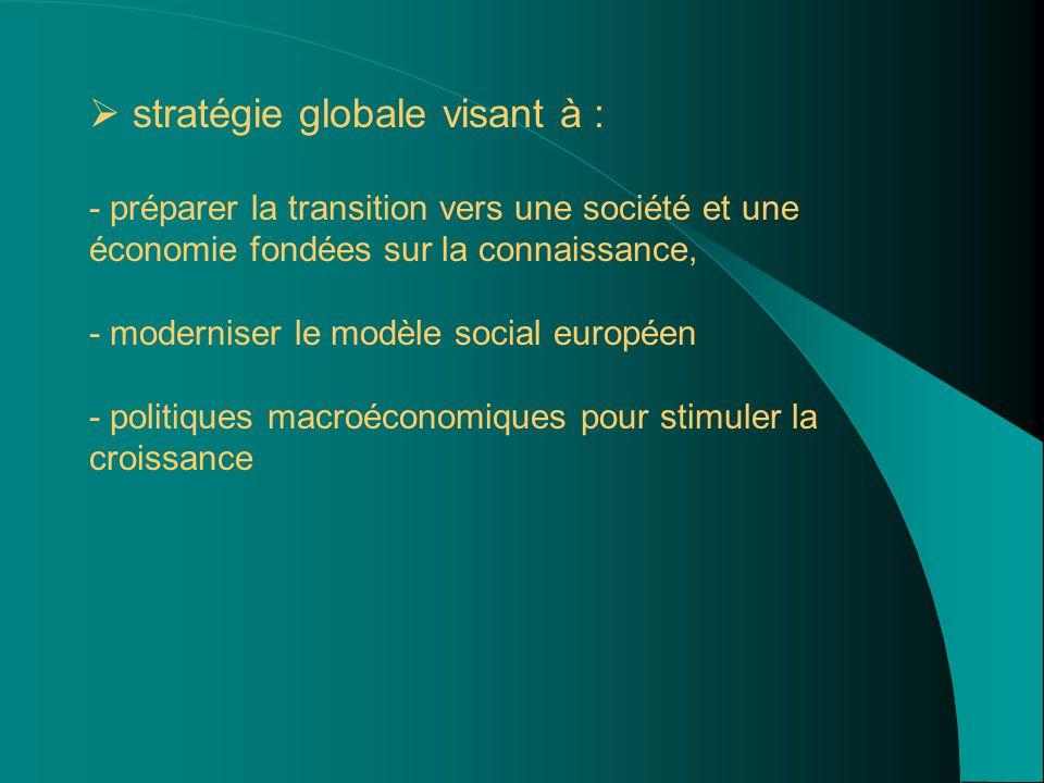   stratégie globale visant à : - préparer la transition vers une société et une économie fondées sur la connaissance, - moderniser le modèle social européen - politiques macroéconomiques pour stimuler la croissance