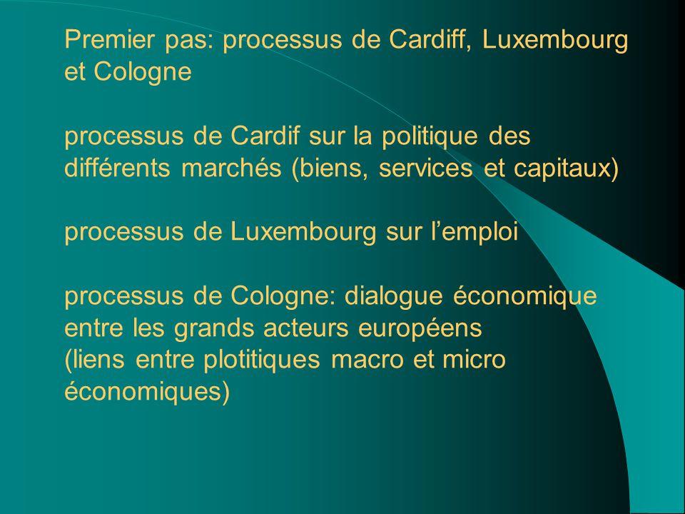 Premier pas: processus de Cardiff, Luxembourg et Cologne processus de Cardif sur la politique des différents marchés (biens, services et capitaux) processus de Luxembourg sur l'emploi processus de Cologne: dialogue économique entre les grands acteurs européens (liens entre plotitiques macro et micro économiques)