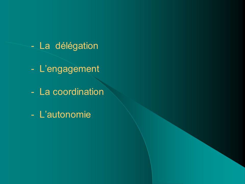 - La délégation - L'engagement - La coordination - L'autonomie