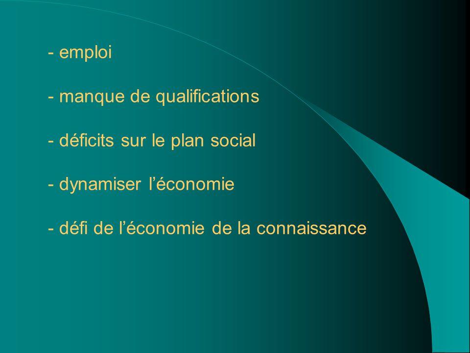 - - emploi - manque de qualifications - déficits sur le plan social - dynamiser l'économie - défi de l'économie de la connaissance
