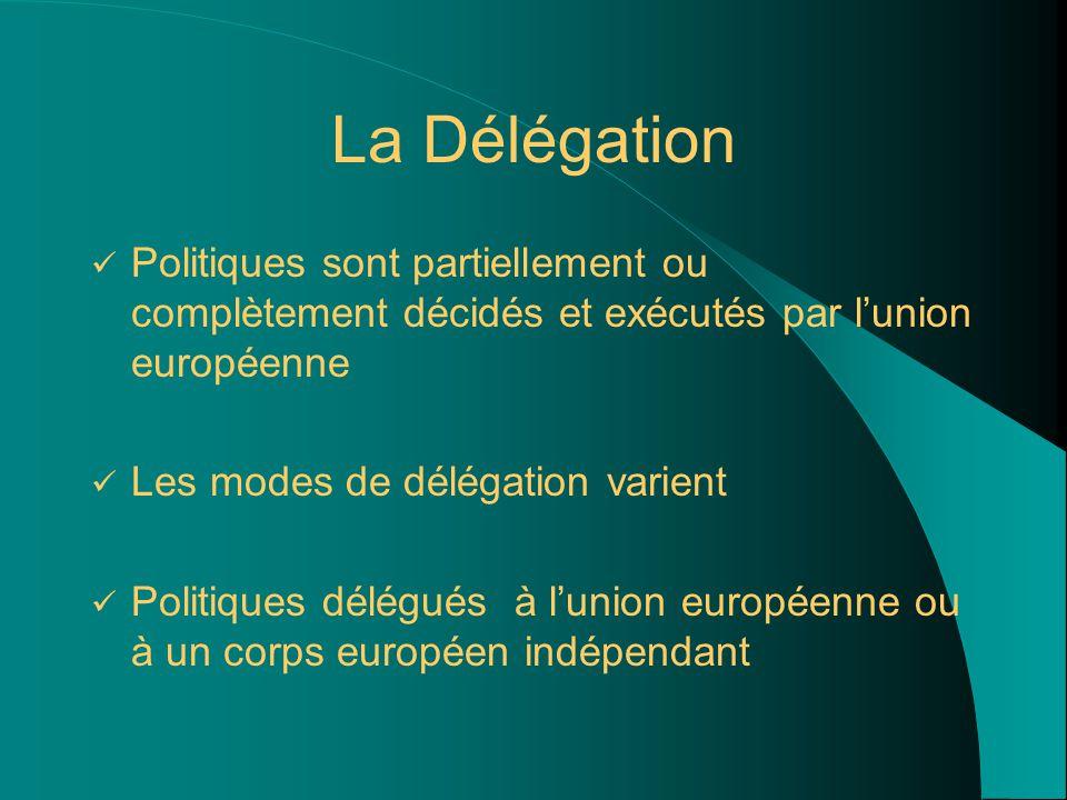 La Délégation Politiques sont partiellement ou complètement décidés et exécutés par l'union européenne Les modes de délégation varient Politiques délé