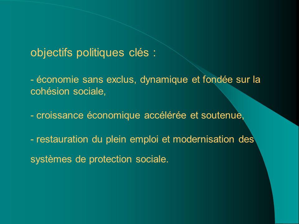 objectifs politiques clés : - économie sans exclus, dynamique et fondée sur la cohésion sociale, - croissance économique accélérée et soutenue, - restauration du plein emploi et modernisation des systèmes de protection sociale.