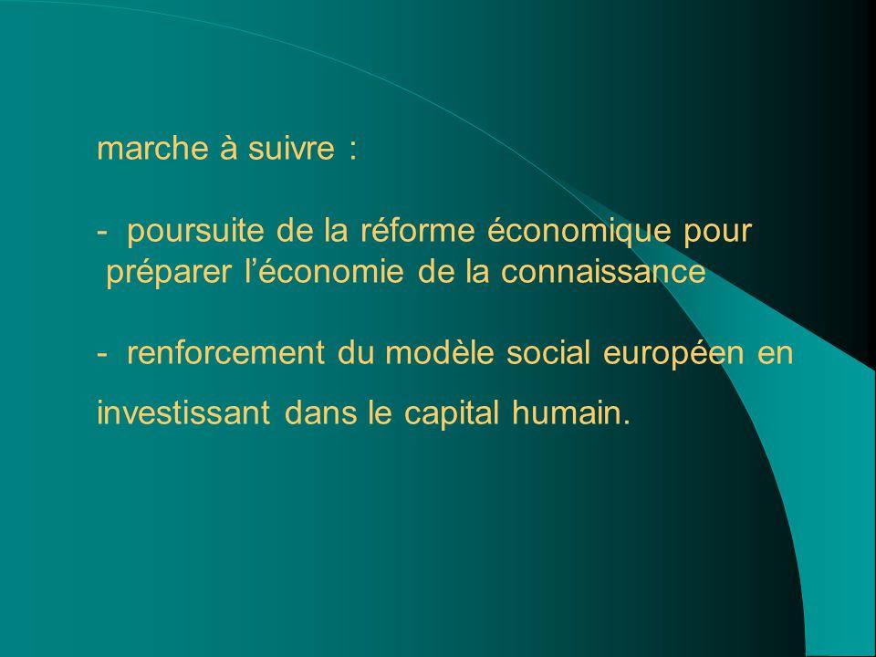 marche à suivre : - poursuite de la réforme économique pour préparer l'économie de la connaissance - renforcement du modèle social européen en investissant dans le capital humain.