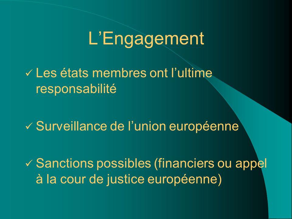 L'Engagement Les états membres ont l'ultime responsabilité Surveillance de l'union européenne Sanctions possibles (financiers ou appel à la cour de ju