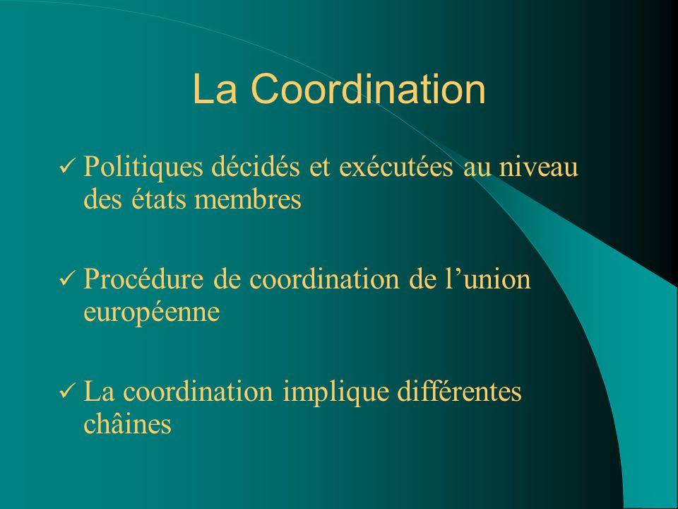 La Coordination Politiques décidés et exécutées au niveau des états membres Procédure de coordination de l'union européenne La coordination implique différentes châines