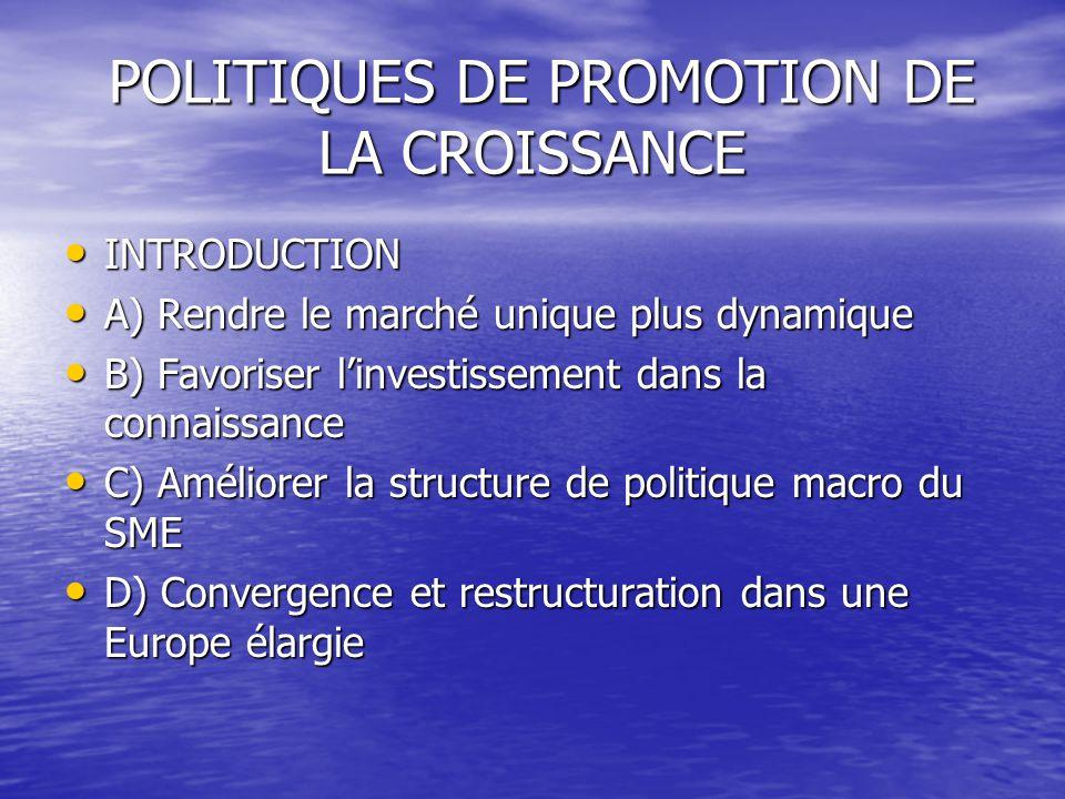 POLITIQUES DE PROMOTION DE LA CROISSANCE POLITIQUES DE PROMOTION DE LA CROISSANCE INTRODUCTION INTRODUCTION A) Rendre le marché unique plus dynamique A) Rendre le marché unique plus dynamique B) Favoriser l'investissement dans la connaissance B) Favoriser l'investissement dans la connaissance C) Améliorer la structure de politique macro du SME C) Améliorer la structure de politique macro du SME D) Convergence et restructuration dans une Europe élargie D) Convergence et restructuration dans une Europe élargie