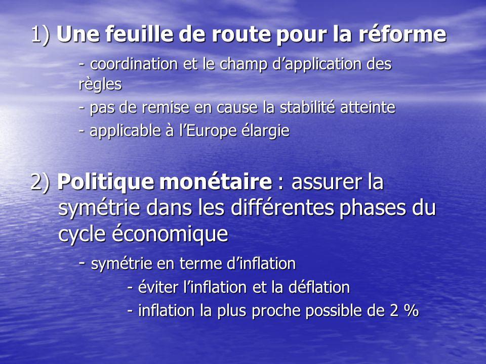 1) Une feuille de route pour la réforme - coordination et le champ d'application des règles - pas de remise en cause la stabilité atteinte - pas de remise en cause la stabilité atteinte - applicable à l'Europe élargie - applicable à l'Europe élargie 2) Politique monétaire : assurer la symétrie dans les différentes phases du cycle économique - symétrie en terme d'inflation - éviter l'inflation et la déflation - inflation la plus proche possible de 2 %