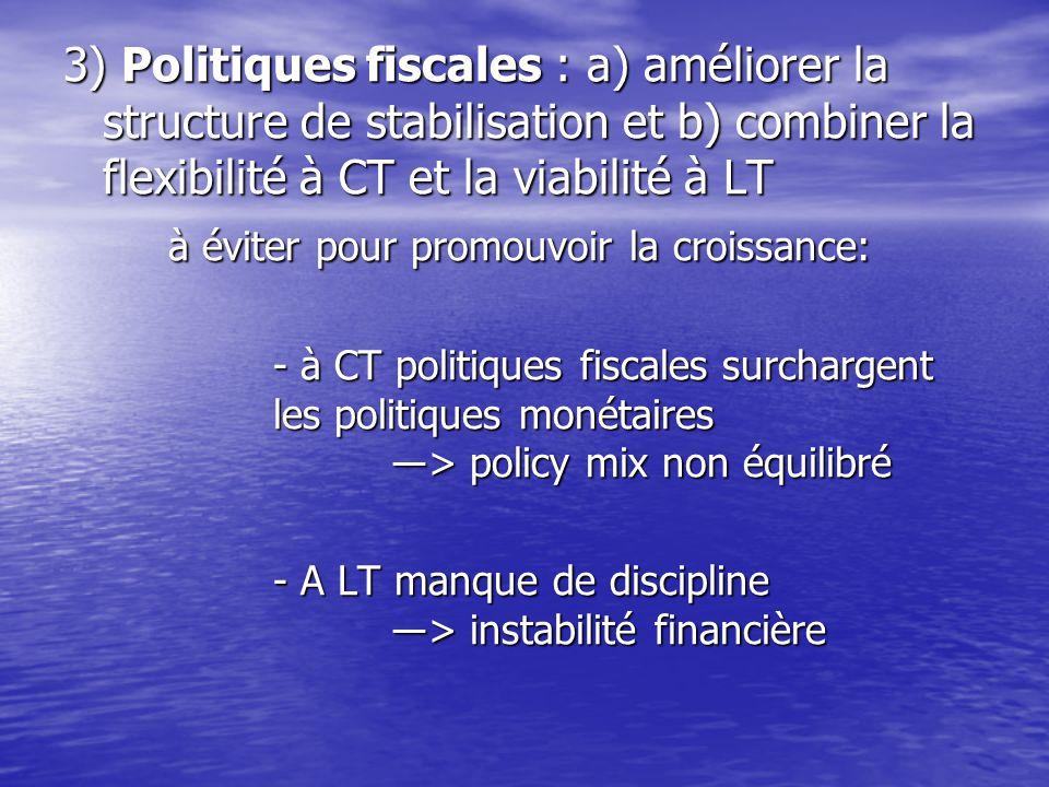 3) Politiques fiscales : a) améliorer la structure de stabilisation et b) combiner la flexibilité à CT et la viabilité à LT à éviter pour promouvoir la croissance: à éviter pour promouvoir la croissance: - à CT politiques fiscales surchargent les politiques monétaires ―> policy mix non équilibré - A LT manque de discipline ―> instabilité financière