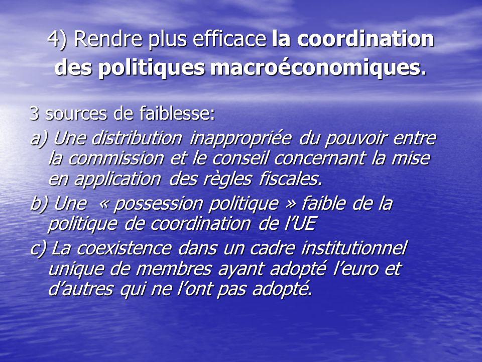 4) Rendre plus efficace la coordination des politiques macroéconomiques.