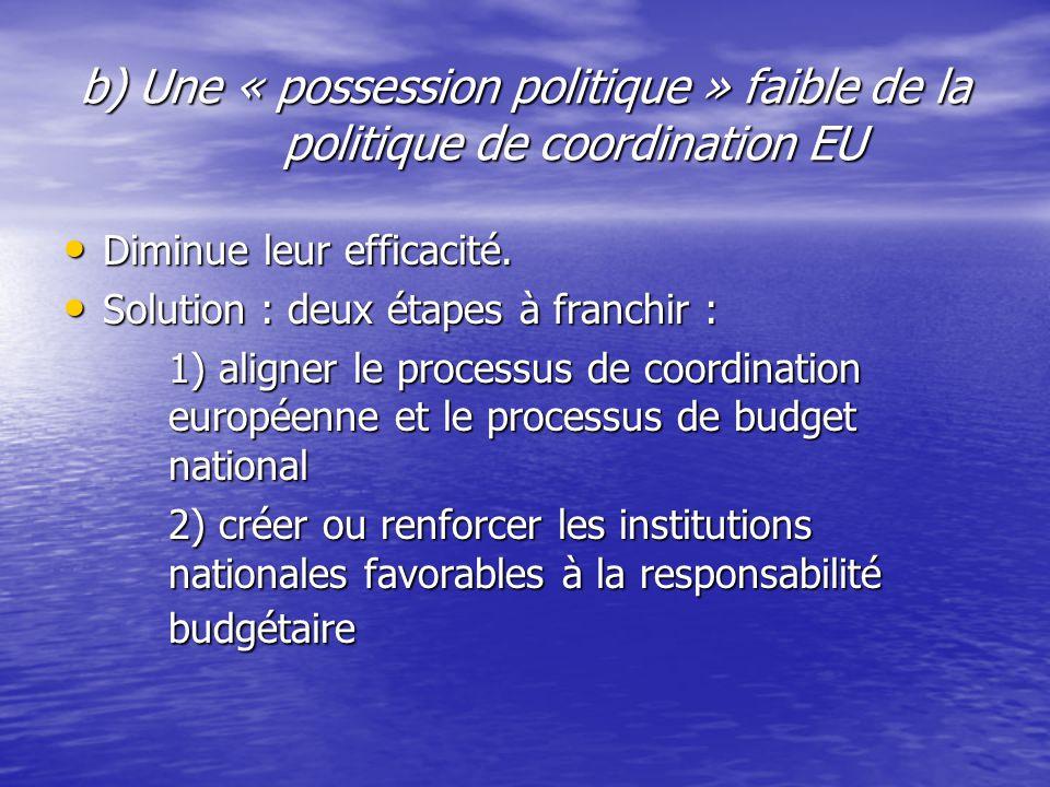 b) Une « possession politique » faible de la politique de coordination EU Diminue leur efficacité.