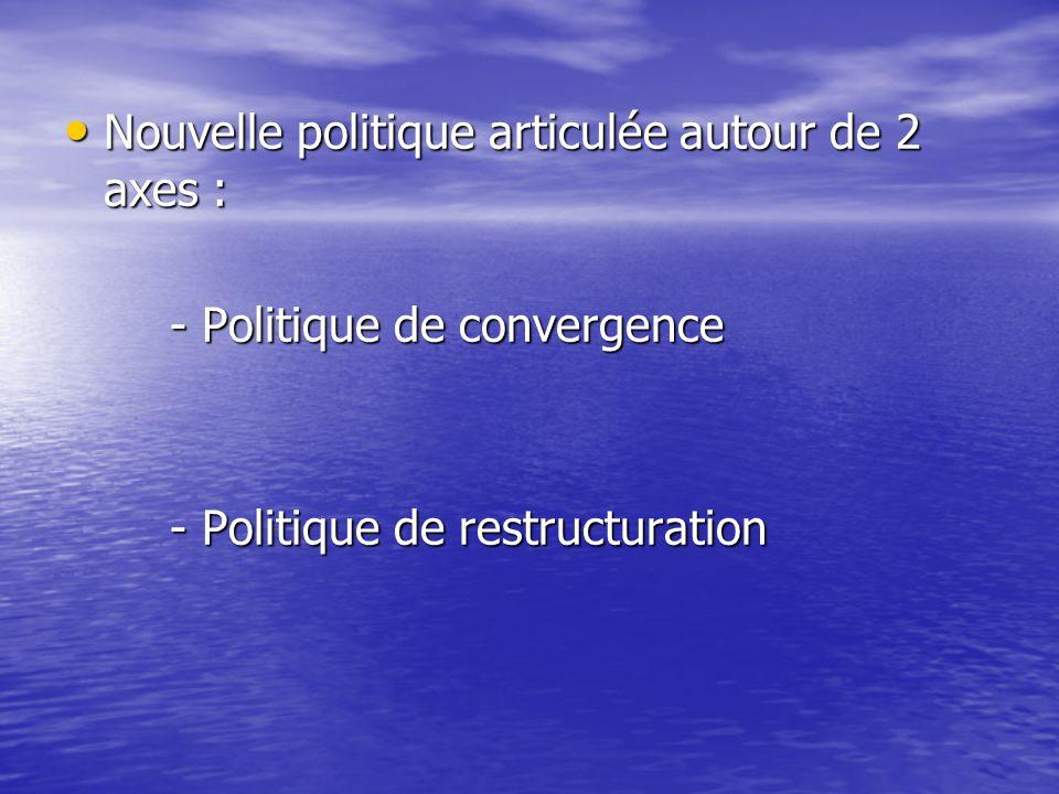 Nouvelle politique articulée autour de 2 axes : Nouvelle politique articulée autour de 2 axes : - Politique de convergence - Politique de restructuration