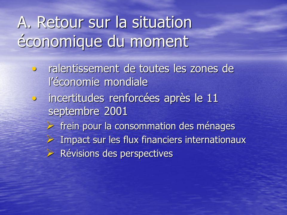 A. Retour sur la situation économique du moment ralentissement de toutes les zones de l'économie mondialeralentissement de toutes les zones de l'écono