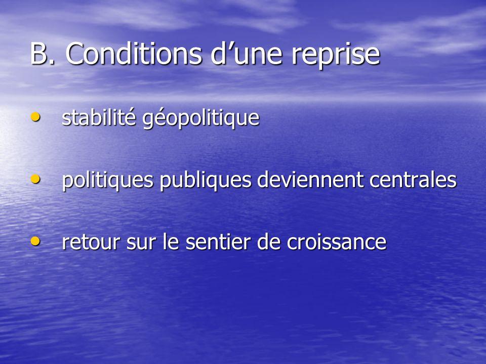 B. Conditions d'une reprise stabilité géopolitique stabilité géopolitique politiques publiques deviennent centrales politiques publiques deviennent ce