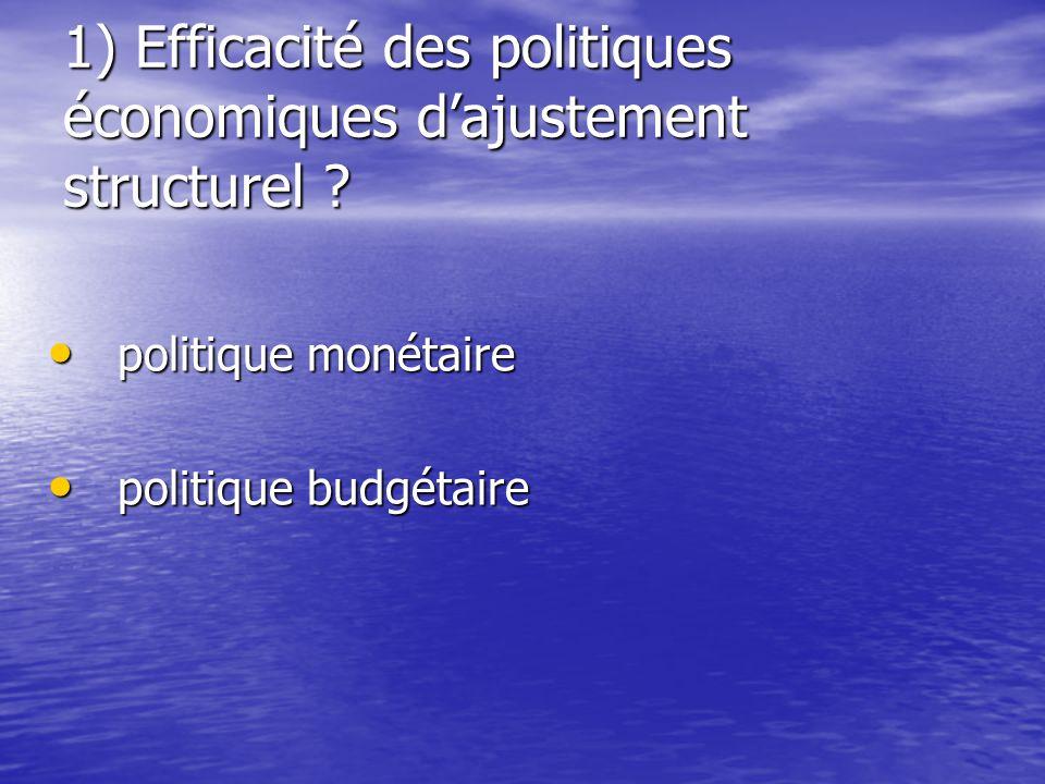 1) Efficacité des politiques économiques d'ajustement structurel .