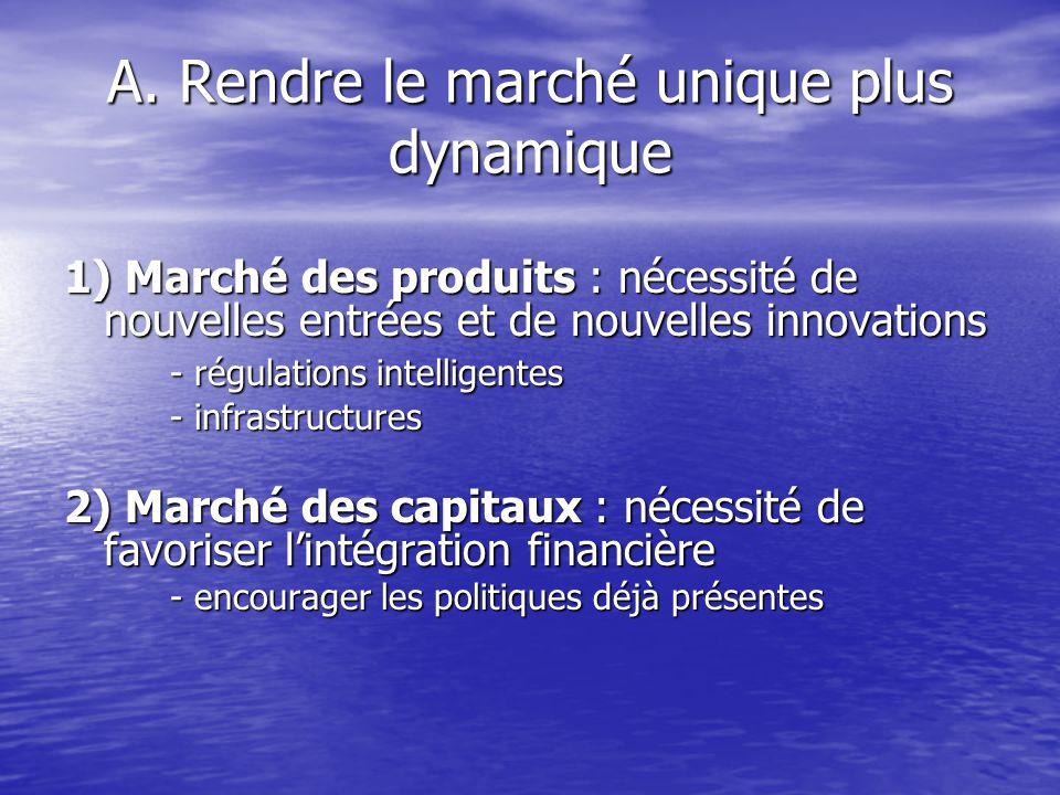 A. Rendre le marché unique plus dynamique 1) Marché des produits : nécessité de nouvelles entrées et de nouvelles innovations - régulations intelligen