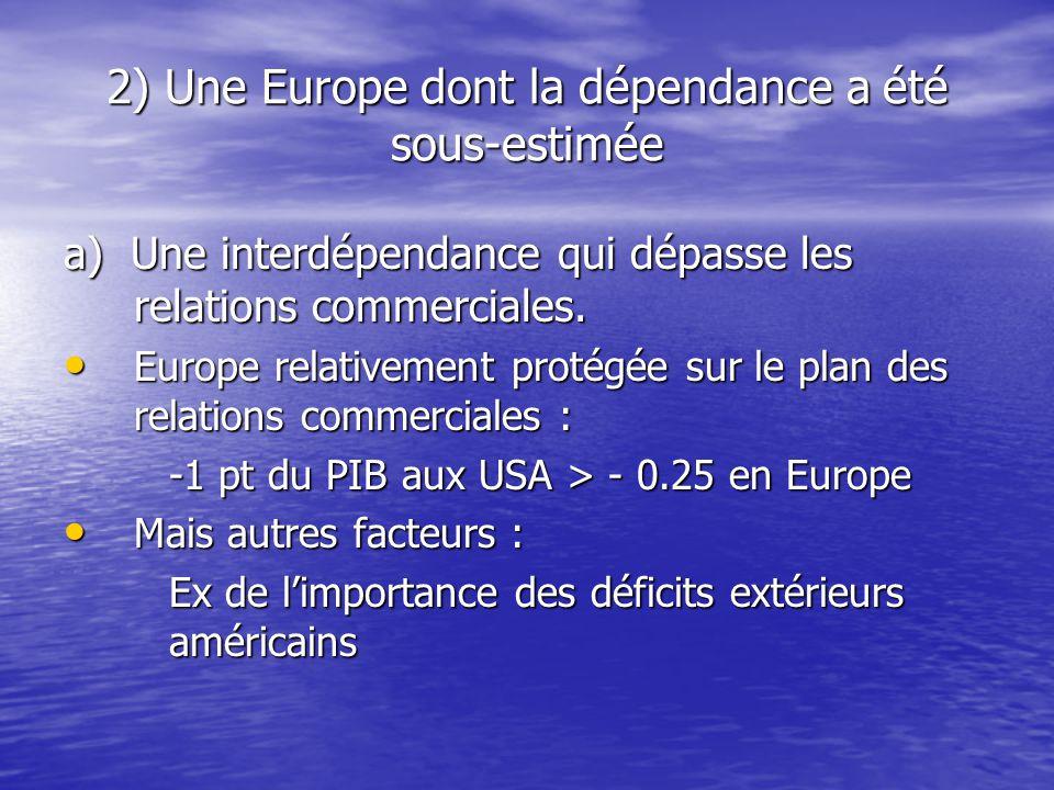 2) Une Europe dont la dépendance a été sous-estimée a) Une interdépendance qui dépasse les relations commerciales.