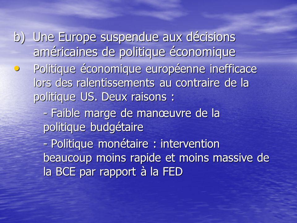b) Une Europe suspendue aux décisions américaines de politique économique Politique économique européenne inefficace lors des ralentissements au contraire de la politique US.