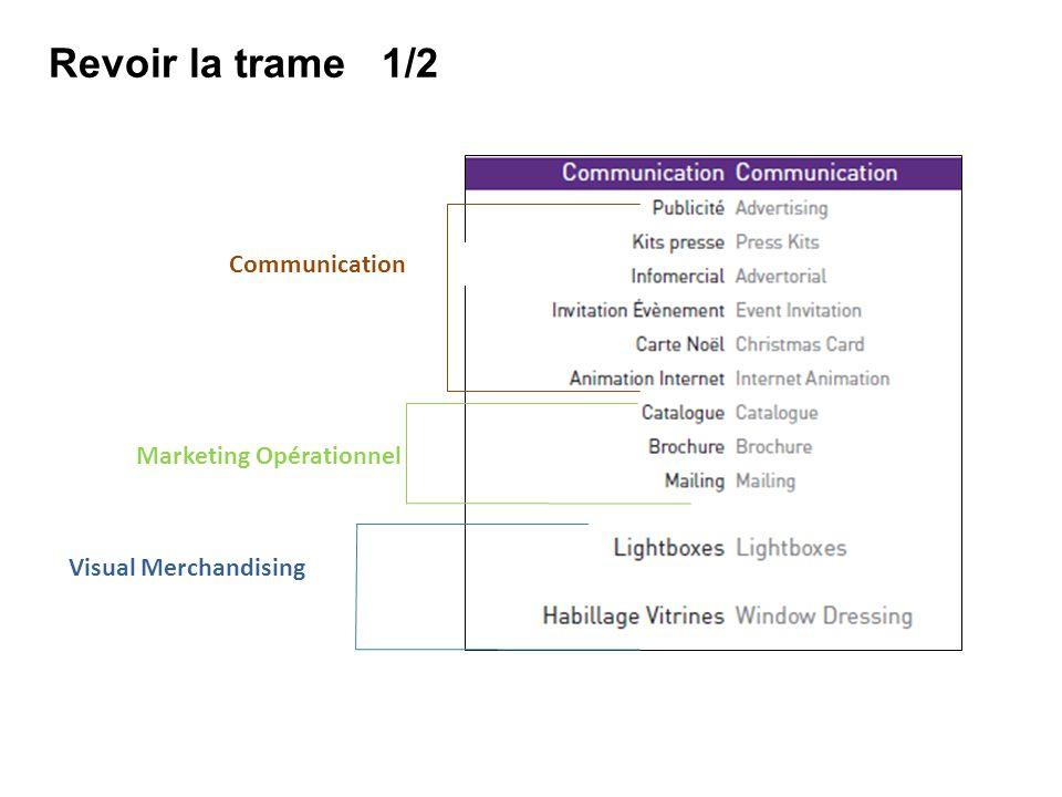Revoir la trame 2/2 Comme pour la partie communication: Il faut ajouter la slide annonçant chaque partie pour : -Marketing Opérationnel -Visual Merchandising Marketing Opérationnel Visual Merchandising