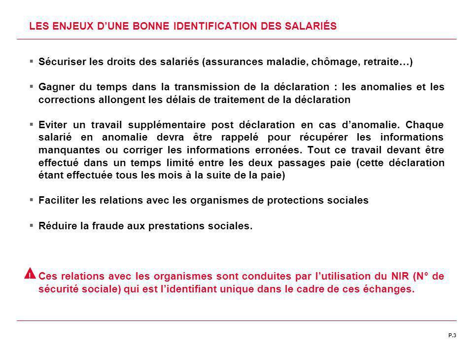 | DATE 00/00/2011P.3C1 | DIRECTION DES RESSOURCES HUMAINES LES ENJEUX D'UNE BONNE IDENTIFICATION DES SALARIÉS  Sécuriser les droits des salariés (ass