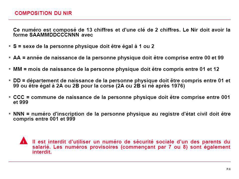 | DATE 00/00/2011P.6C1 | DIRECTION DES RESSOURCES HUMAINES COMPOSITION DU NIR Ce numéro est composé de 13 chiffres et d'une clé de 2 chiffres. Le Nir
