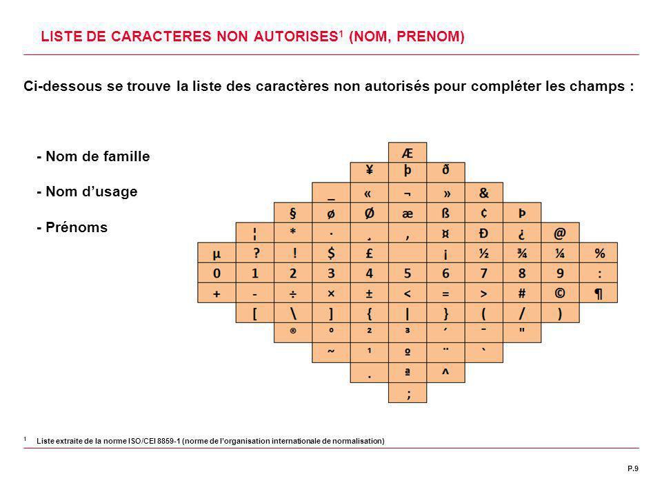 | DATE 00/00/2011P.9C1 | DIRECTION DES RESSOURCES HUMAINES LISTE DE CARACTERES NON AUTORISES 1 (NOM, PRENOM) Ci-dessous se trouve la liste des caractè