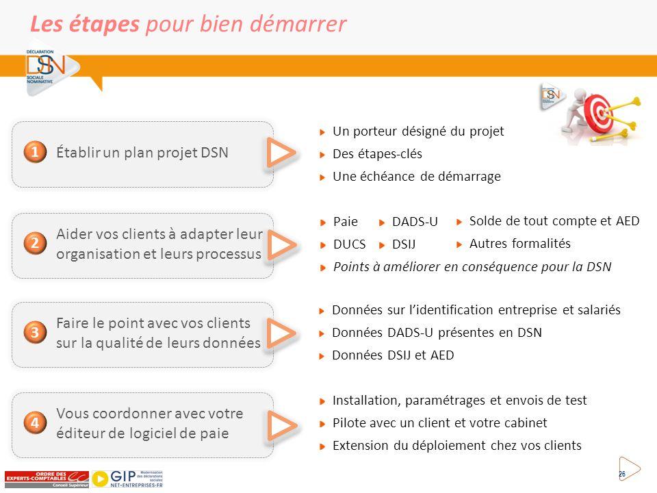 Les étapes pour bien démarrer 26 Faire le point avec vos clients sur la qualité de leurs données 3 Vous coordonner avec votre éditeur de logiciel de p