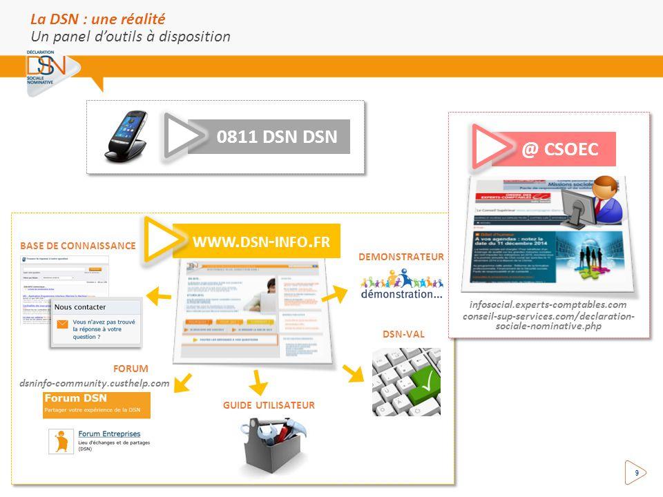 La DSN : une réalité Un panel d'outils à disposition WWW. DSN - INFO. FR BASE DE CONNAISSANCE DEMONSTRATEUR GUIDE UTILISATEUR DSN-VAL FORUM dsninfo-co