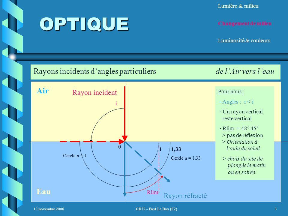 17 novembre 2006CD72 - Fred Le Day (E2)3 OPTIQUE OPTIQUE Lumière & milieu Changement de milieu Luminosité & couleurs Rayons incidents d'angles particuliers de l'Air vers l'eau Air Eau Cercle n = 1 Cercle n = 1,33 0 11,33 Rayon incident i Rayon réfracté Rlim Pour nous : - Angles : r < i - Un rayon vertical reste vertical - Rlim = 48° 45' > pas de réflexion > Orientation à l'aide du soleil > choix du site de plongée le matin ou en soirée