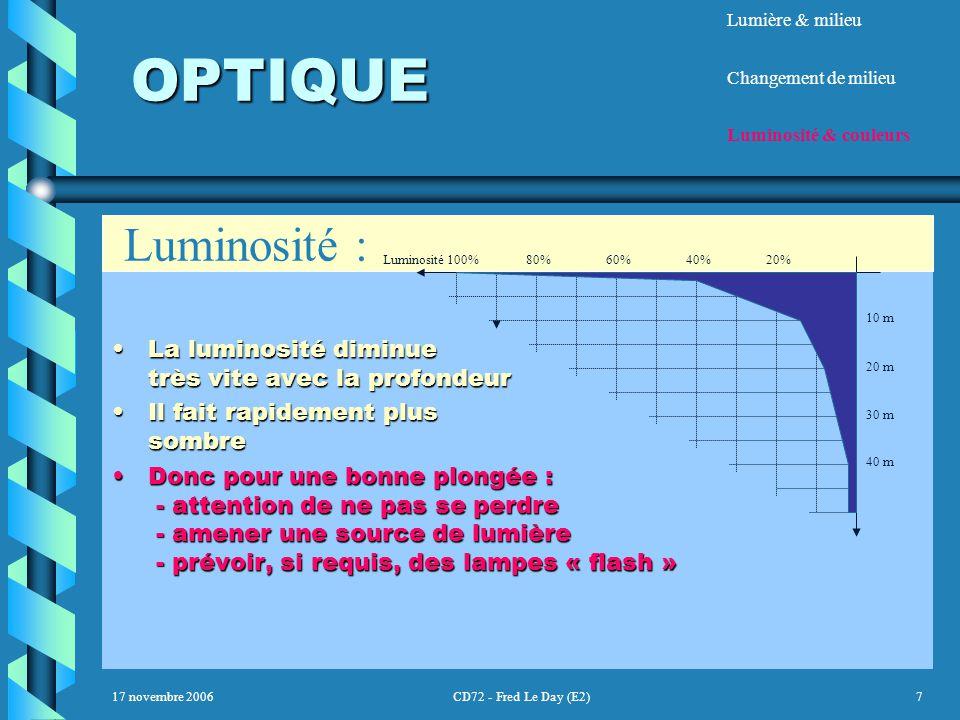 17 novembre 2006CD72 - Fred Le Day (E2)7 La luminosité diminue très vite avec la profondeurLa luminosité diminue très vite avec la profondeur Il fait rapidement plus sombreIl fait rapidement plus sombre Donc pour une bonne plongée : - attention de ne pas se perdre - amener une source de lumière - prévoir, si requis, des lampes « flash »Donc pour une bonne plongée : - attention de ne pas se perdre - amener une source de lumière - prévoir, si requis, des lampes « flash » Luminosité : OPTIQUE OPTIQUE Lumière & milieu Changement de milieu Luminosité & couleurs Luminosité 100%80%60%40%20% 20 m 30 m 40 m 10 m