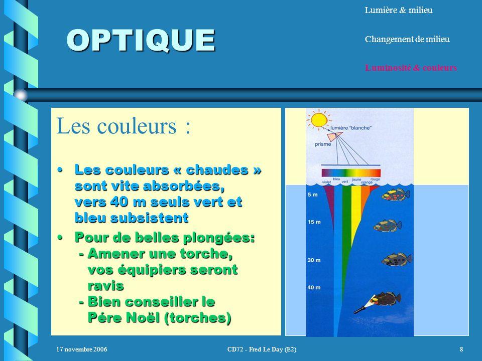 17 novembre 2006CD72 - Fred Le Day (E2)8 Les couleurs : Les couleurs « chaudes » sont vite absorbées, vers 40 m seuls vert et bleu subsistentLes couleurs « chaudes » sont vite absorbées, vers 40 m seuls vert et bleu subsistent Pour de belles plongées: - Amener une torche, vos équipiers seront ravis - Bien conseiller le Pére Noël (torches)Pour de belles plongées: - Amener une torche, vos équipiers seront ravis - Bien conseiller le Pére Noël (torches) OPTIQUE OPTIQUE Lumière & milieu Changement de milieu Luminosité & couleurs