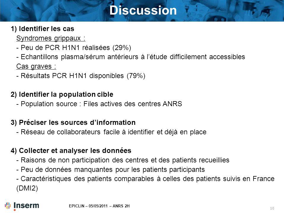 10 EPICLIN – 05/05/2011 – ANRS 2H Discussion 1) Identifier les cas Syndromes grippaux : - Peu de PCR H1N1 réalisées (29%) - Echantillons plasma/sérum