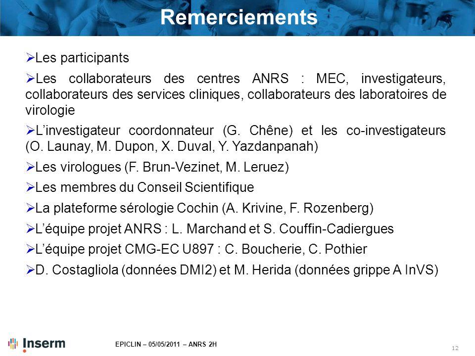 12 EPICLIN – 05/05/2011 – ANRS 2H Remerciements  Les participants  Les collaborateurs des centres ANRS : MEC, investigateurs, collaborateurs des ser
