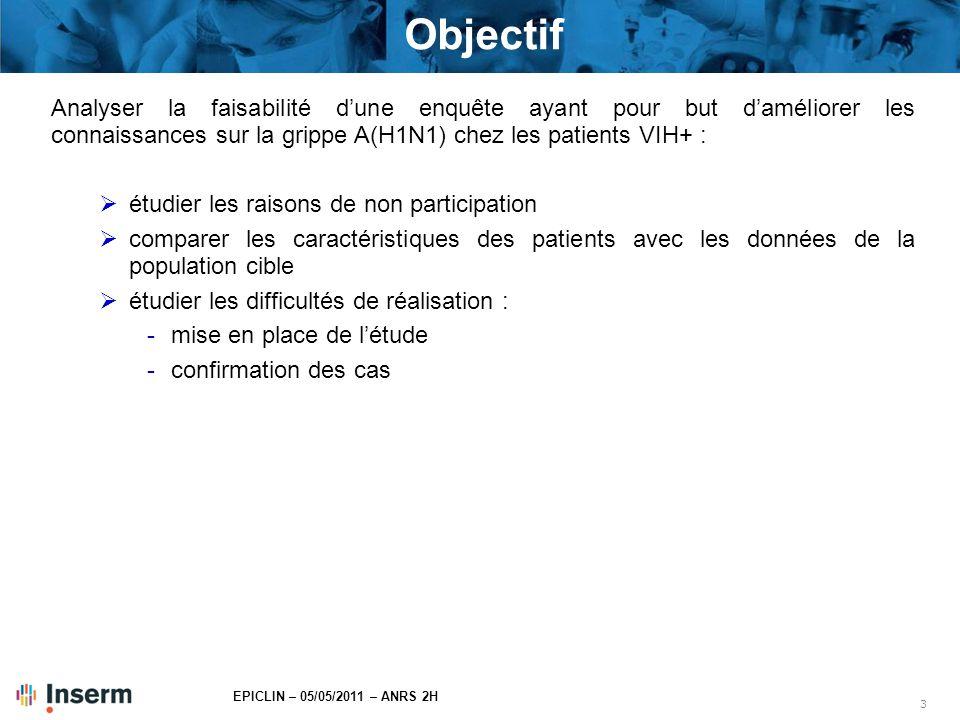 3 EPICLIN – 05/05/2011 – ANRS 2H Objectif Analyser la faisabilité d'une enquête ayant pour but d'améliorer les connaissances sur la grippe A(H1N1) che