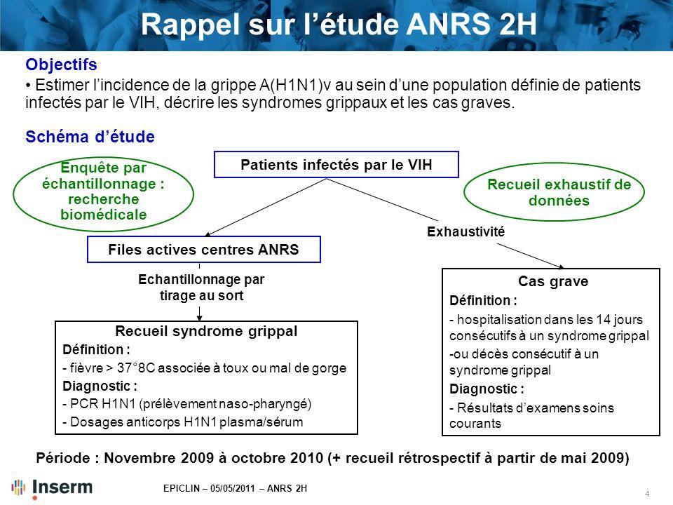 4 EPICLIN – 05/05/2011 – ANRS 2H Rappel sur l'étude ANRS 2H Objectifs Estimer l'incidence de la grippe A(H1N1)v au sein d'une population définie de pa