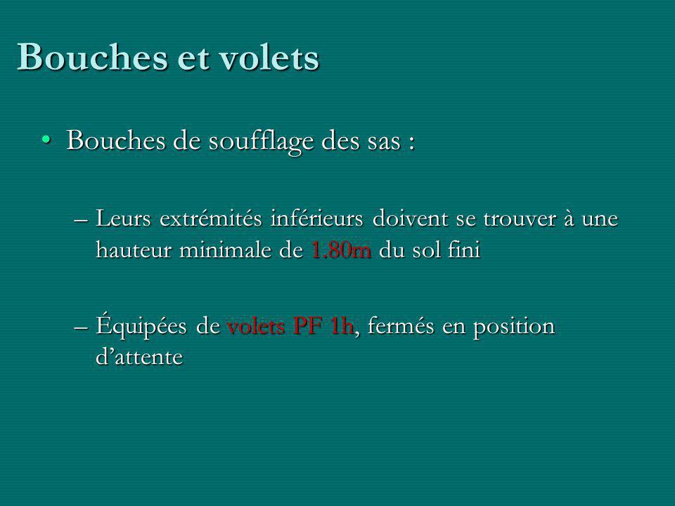 Bouches et volets Bouches de soufflage des sas :Bouches de soufflage des sas : –Leurs extrémités inférieurs doivent se trouver à une hauteur minimale