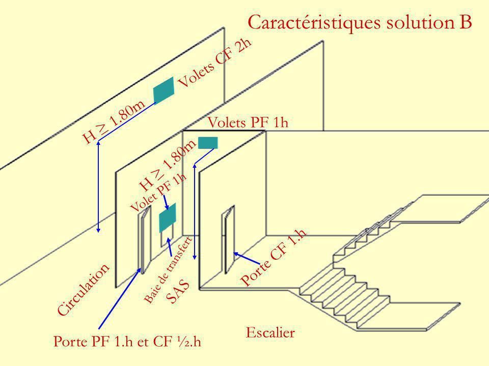Porte CF 1.h Porte PF 1.h et CF ½.h Volets PF 1h Volets CF 2h H ≥ 1.80m Circulation SAS Caractéristiques solution B Escalier B a i e d e t r a n s f e