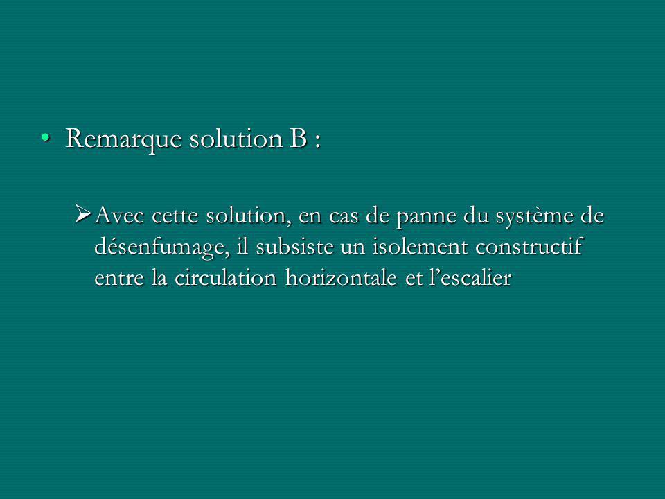 Remarque solution B :Remarque solution B :  Avec cette solution, en cas de panne du système de désenfumage, il subsiste un isolement constructif entre la circulation horizontale et l'escalier