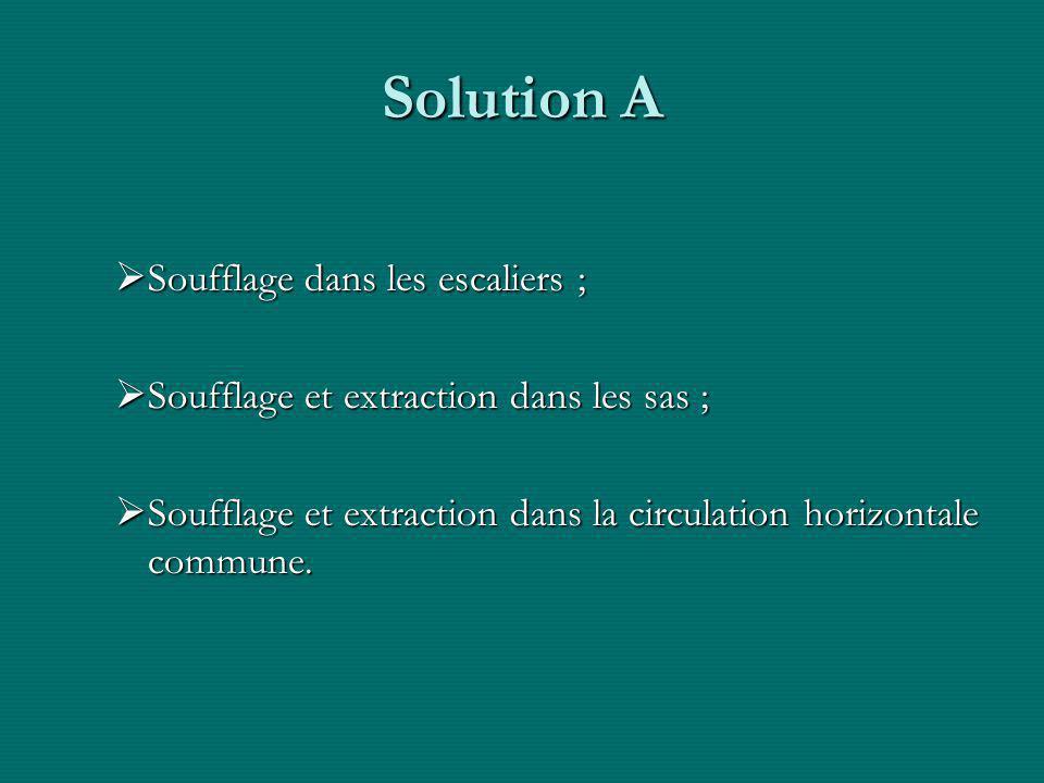  Soufflage dans les escaliers ;  Soufflage et extraction dans les sas ;  Soufflage et extraction dans la circulation horizontale commune. Solution