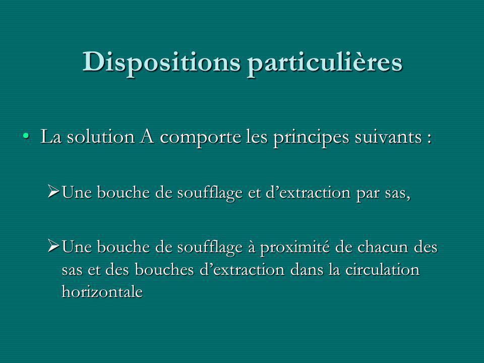 Dispositions particulières La solution A comporte les principes suivants :La solution A comporte les principes suivants :  Une bouche de soufflage et