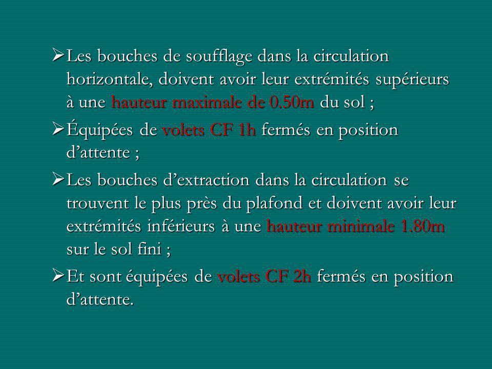 Débits de soufflage et d'extraction :Débits de soufflage et d'extraction :  dans le sas : Minimum 0.20m ³ /S/m ² de surface du sas.